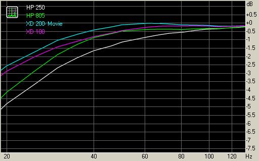 Test Spectrum 2
