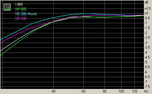 Test Spectrum 1
